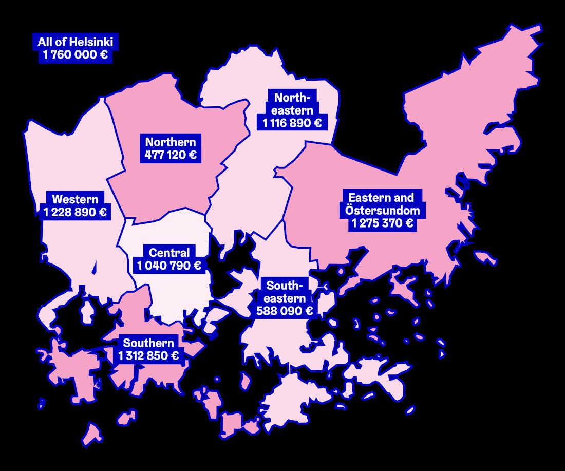 OmaStadi District Map 2020