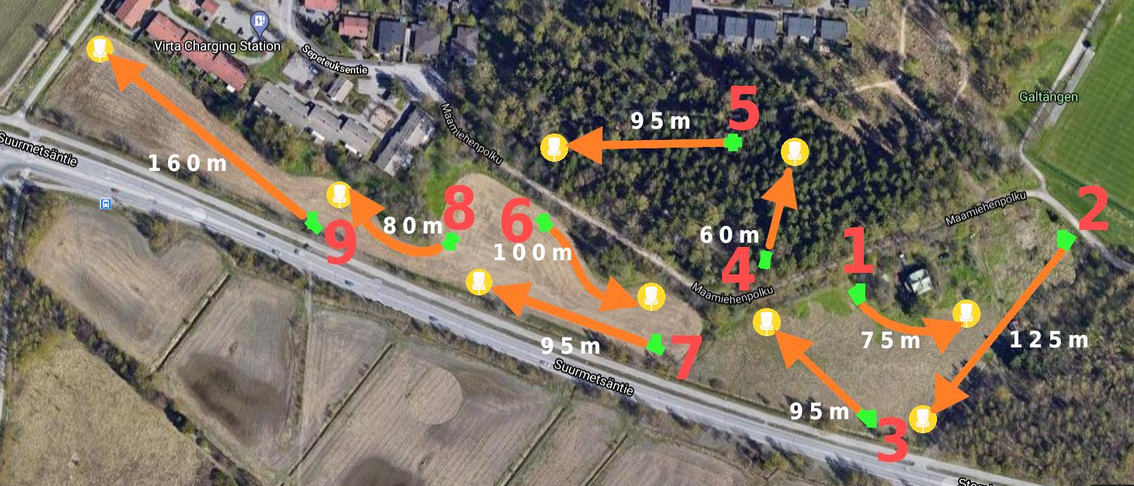 Frisbeegolfratoja ja harjoittelupaikkoja Helsinkiin