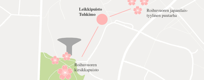 Roihuvuoren Tuhkimonpuiston kunnostaminen turvalliseksi, viihtyiseksi ja useille käyttäjäryhmille sopivaksi