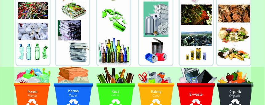 Waste sorting (http://greensutha.uinjambi.ac.id/berita/sort-your-waste-sort-your-life)