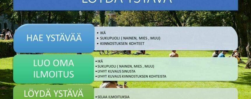 'Find a friend' website and friends' nights at Kalasataman Vapaakaupunki